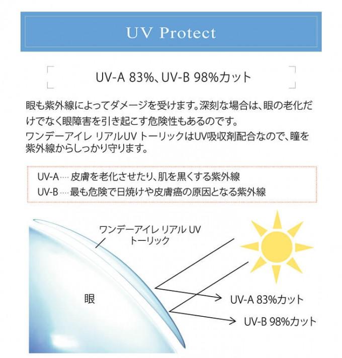 ワンデーアイレリアルUVトーリック ブラウンCYL-1.25の商品スペック*UVカット効果のあるカラコン